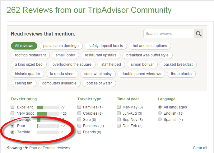 The positive reviews may outweigh the negatives. Still, the negative reviews speak volumes. Read them first! In Tripadvisor, click the applicable boxes to sort the reviews.